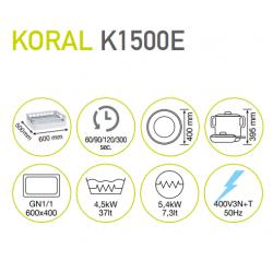 Données techniques krupps K1500E